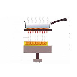 Placa de inducción portátil 2,8KW