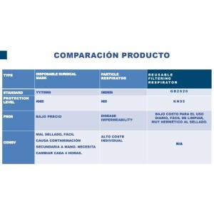 Mascarilla Reutilizable de Silicona S9-FFP2-KN95