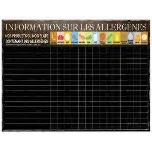 Comprar Panel Informátivo de Presencia de Alergenos